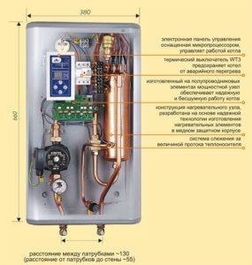 elektricheskoe-otoplenie-chastnogo-doma-9876530