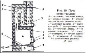 Pech-glavnaya-2
