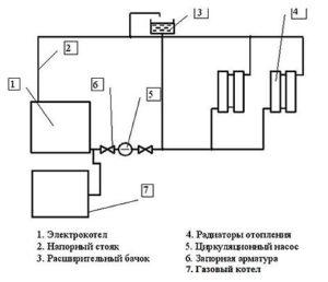elektrokotel-elektricheskoe-otoplenie-chastnogo-doma-7542347