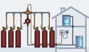 gazovoe-otoplenie-dachnogo-doma-765