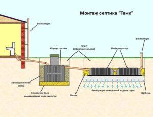 septik-tank1-montazh-shema