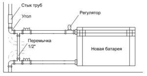 menyaem-radiatory-otopleniya-7653567