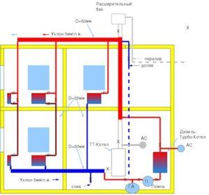 Отопление деревянного дома своими руками-98765432345678909876543