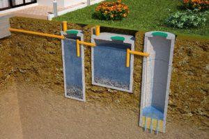 kanalizatsiya-dlya-chastnogo-doma-svoimi-rukami