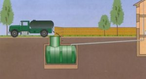 kanalizatsiya-vygrebnaya-yama