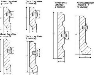 ustanovka-napolnyh-plintusov-svoimi-rukami-4