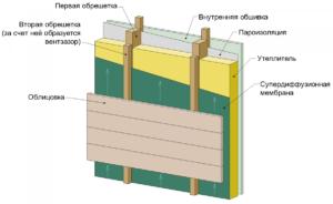 ventiliruemyj-fasad-doma-6846847584686
