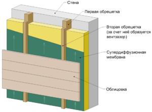 ventiliruemyj-fasad-doma-987654234567890-6
