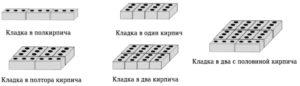 krasnyj-kirpich-razmery-10