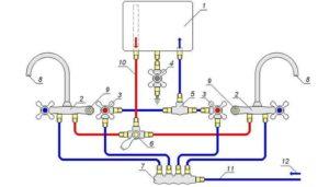 nakopitelnyj-vodonagrevatel-kakoj-firmy-luchshe-20-1