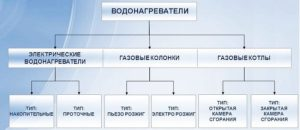 nakopitelnyj-vodonagrevatel-kakoj-firmy-luchshe-8