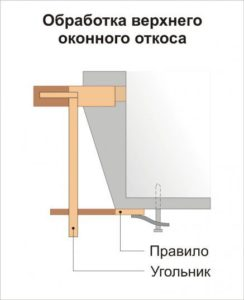 shtukaturka-otkosov-svoimi-rukami-9