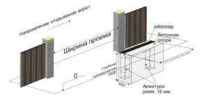 otkatnye-vorota-svoimi-rukami-chertezhi-skhemy-ehskizy-konstrukcij-161