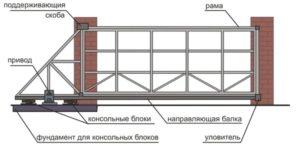otkatnye-vorota-svoimi-rukami-chertezhi-skhemy-ehskizy-konstrukcij-227