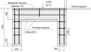 otkatnye-vorota-svoimi-rukami-chertezhi-skhemy-ehskizy-konstrukcij-2591