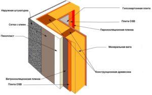 paroizolyaciya-dlya-sten-derevyannogo-doma-2