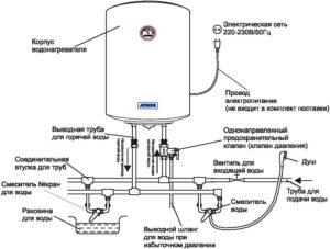 ploskij-nakopitelnyj-ehlektricheskij-vodonagrevatel-50-litrov-7