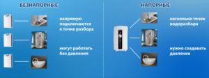 ploskij-nakopitelnyj-ehlektricheskij-vodonagrevatel-50-litrov-9