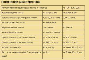 plitka-dlya-vannoj-komnoty-89