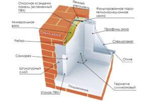 otkosy-na-okna-5