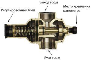regulyator-davleniya-vody-v-sisteme-vodosnabzheniya-13