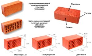 standartnyj-kirpich-razmery-31