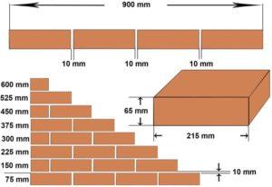 standartnyj-kirpich-razmery-32