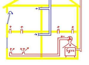 vozdushnie-otoplenie-derevyannogo-doma