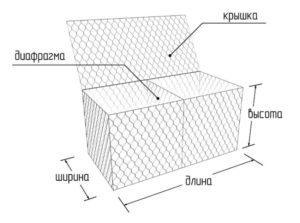 gabionnye-konstruktsii-foto-ustrojstvo-primenenie-2