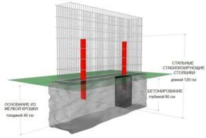 gabionnye-konstruktsii-foto-ustrojstvo-primenenie-25-1