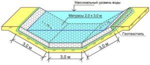 gabionnye-konstruktsii-foto-ustrojstvo-primenenie-5