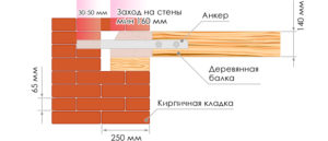 perekrytiya-mezhdu-etazhami-mezhetazhnye_perekrytiya_svoimi_rukami_derevyannye_monolitnye_sbornye02