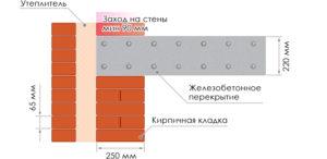 perekrytiya-mezhdu-etazhami-mezhetazhnye_perekrytiya_svoimi_rukami_derevyannye_monolitnye_sbornye06