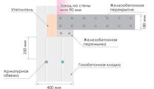 perekrytiya-mezhdu-etazhami-mezhetazhnye_perekrytiya_svoimi_rukami_derevyannye_monolitnye_sbornye07