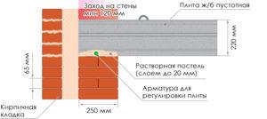 perekrytiya-mezhdu-etazhami-mezhetazhnye_perekrytiya_svoimi_rukami_derevyannye_monolitnye_sbornye09