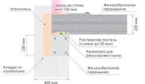perekrytiya-mezhdu-etazhami-mezhetazhnye_perekrytiya_svoimi_rukami_derevyannye_monolitnye_sbornye10
