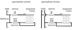 shema-otopleniya-chastnogo-doma-2