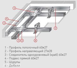 potolok-pod-gipsokarton-foto-video-montazh-26
