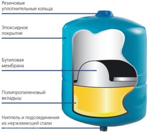 rele-gidroakkumulyatora-foto-video-instruktsiya-podklyucheniya-3