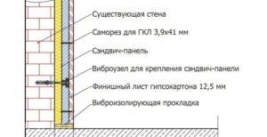 shumoizolyatsiya-sovremennye-materialy-7