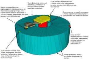 vybiraem-stabilizator-napryazheniya-220v-55