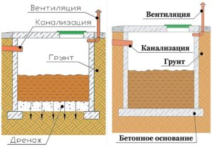 tualet-dlya-dachi-bez-zapaha-i-otkachki-110