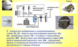 tualet-dlya-dachi-bez-zapaha-i-otkachki-998765
