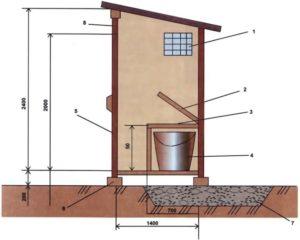 dachnyj-tualet-svoimi-rukami-9