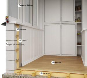 uteplenie-balkona-svoimi-rukami-foto-video-instruktsiya-12