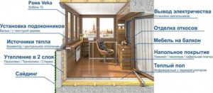 uteplenie-balkona-svoimi-rukami-foto-video-instruktsiya-3