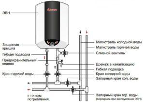 vodonagrevatel-nakopitelnyj-vertikalnyj-ploskij-18