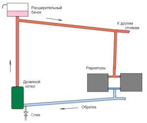 vodyanoe-otoplenie-doma-shema-montazh-9