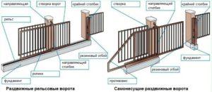 vidy-vorot-foto-video-cherchezhi-12-1