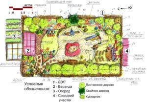 ploshhadka-na-dache-svoimi-rukami-foto-video-idei-dlya-detskoj-ploshhadki-69